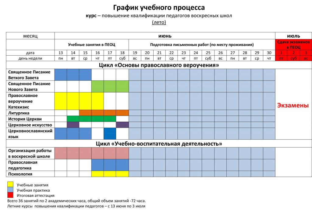График учебного процесса 1